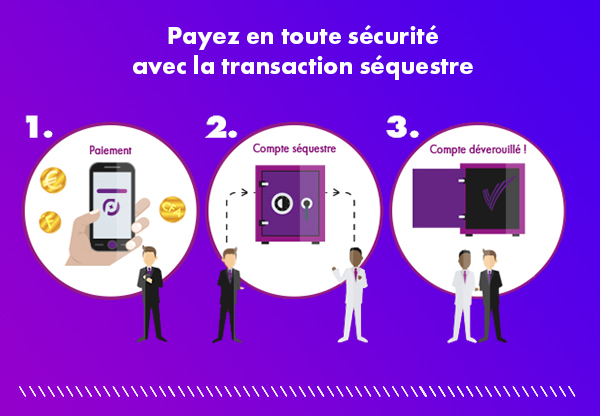 transaction séquestre